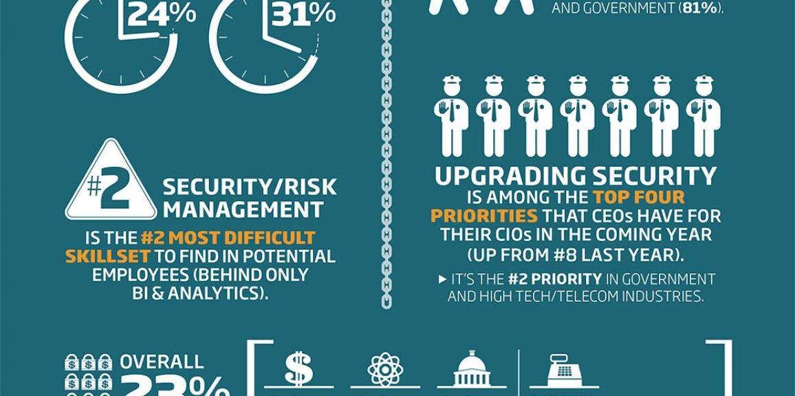 Stop The Hacking: 2015 Security Plans