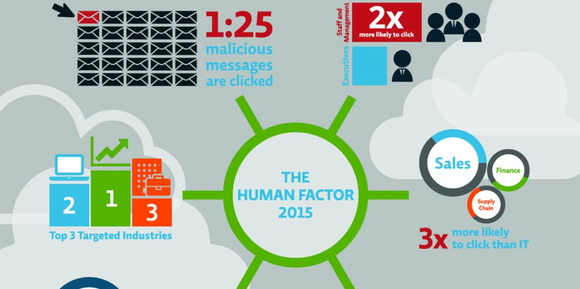 2015: The Year Cybercriminals Went Corporate